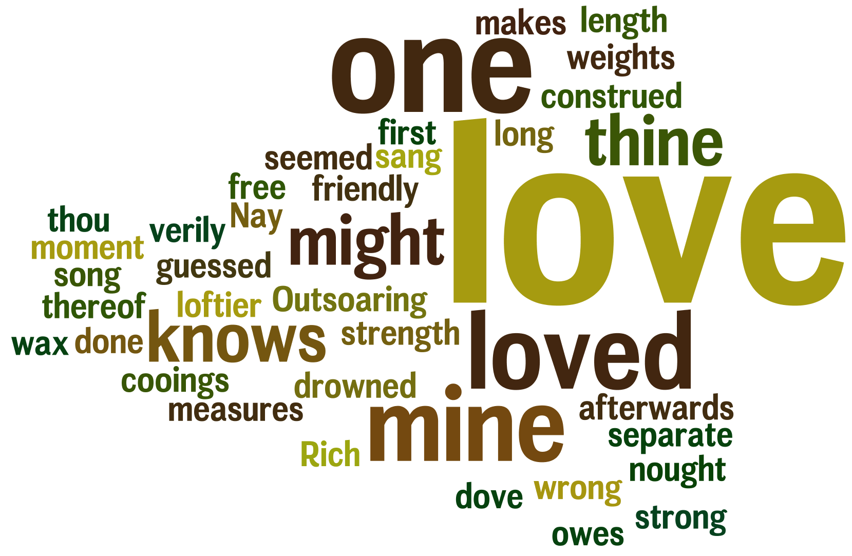 wordle of love